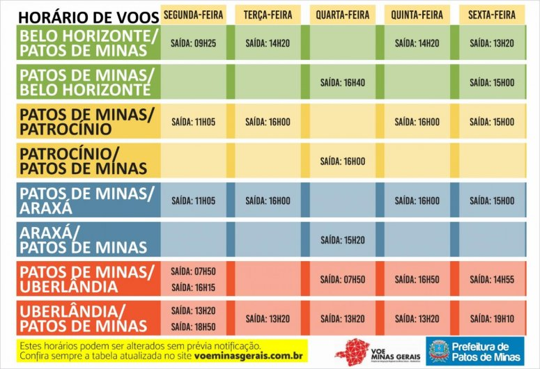 Aeroporto de Patos de Minas começa a operar voos para Uberlândia