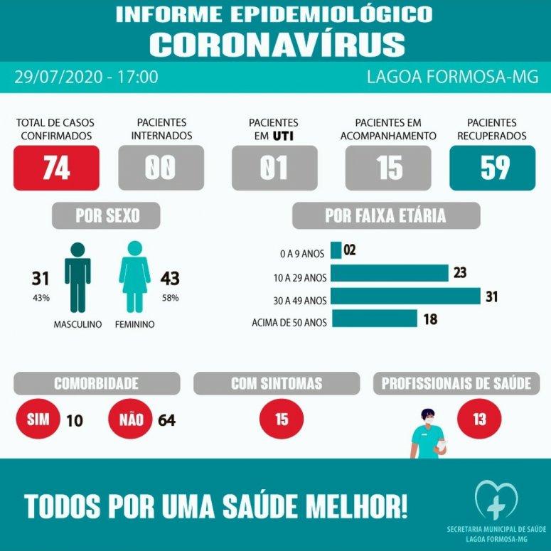 Idosa de Lagoa Formosa com coronavírus é transferida para o Hospital Regional