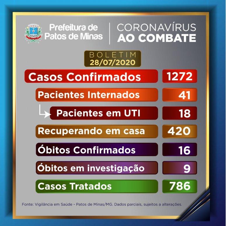 Casos de coronavírus continuam aumentando em Patos de Minas