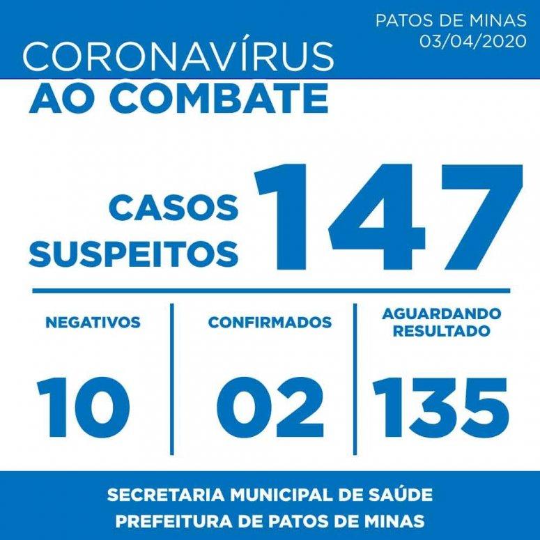 Mais um caso de coronavírus é confirmado em Patos de Minas