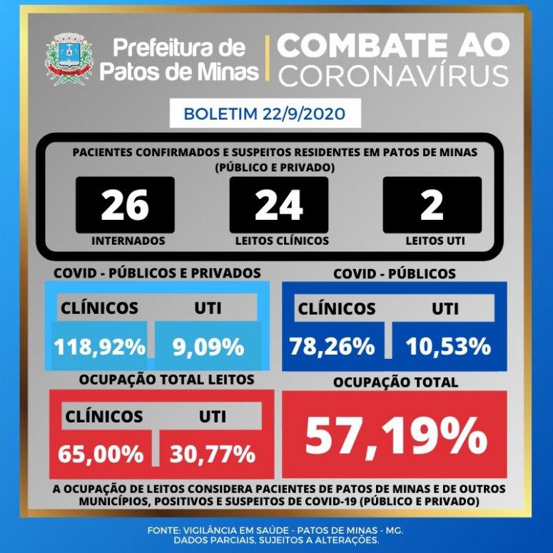 Covid-19: cidadão relaxa na prevenção, e reflexo negativo já é percebido nos hospitais
